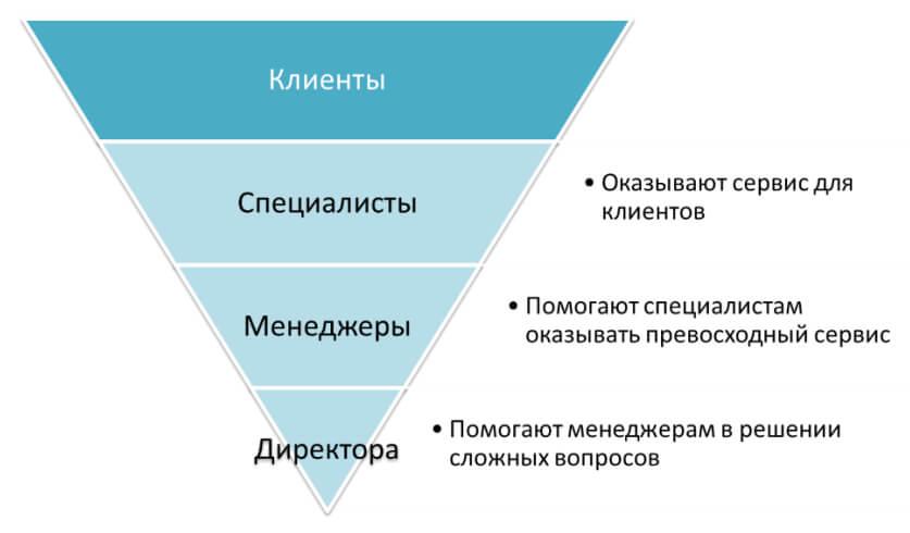 piramida-compressed