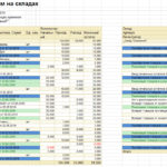 4 способа быстро и легко сравнить большие таблицы