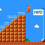 Что должен знать 1С-разработчик, чтобы устроиться в Neti