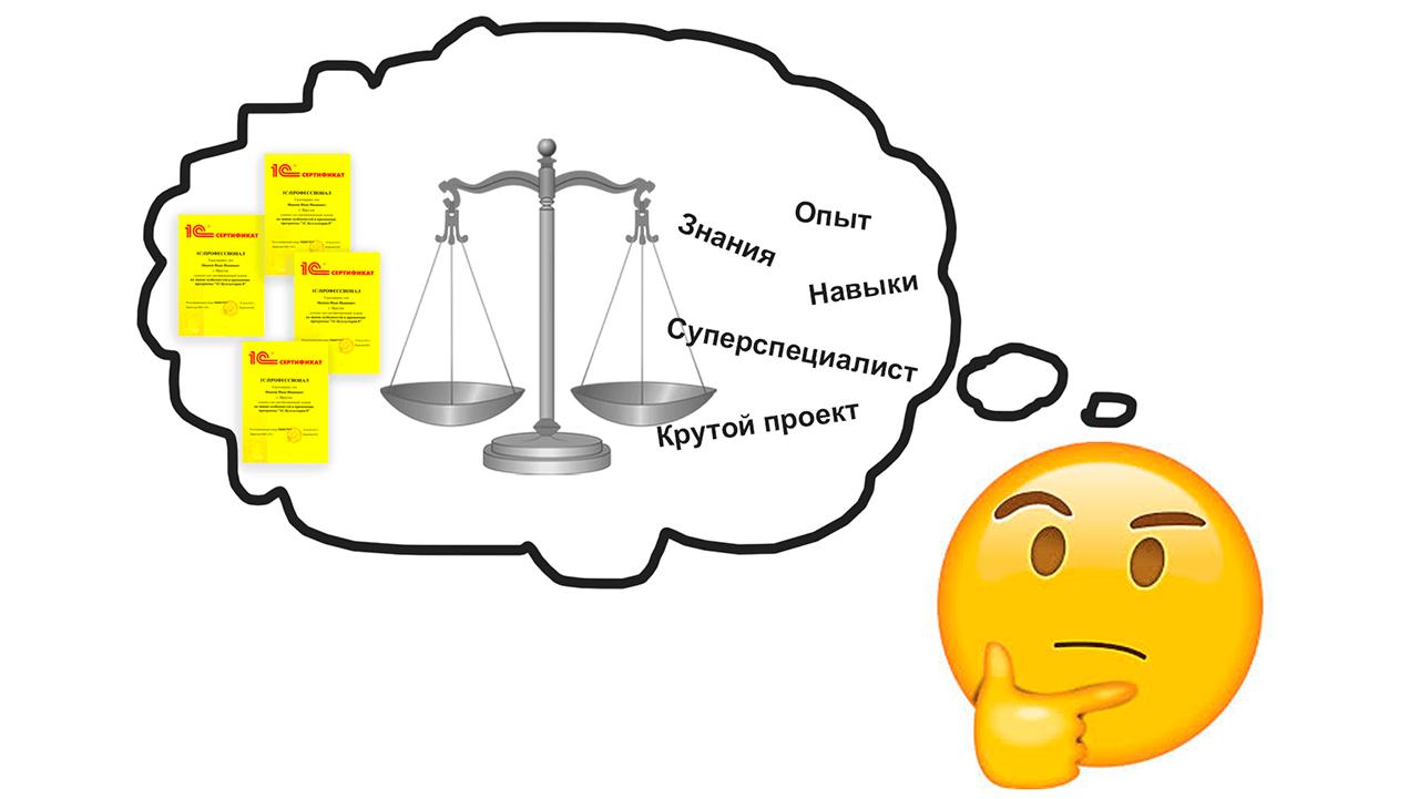 5 популярных вопросов о сертификатах 1С